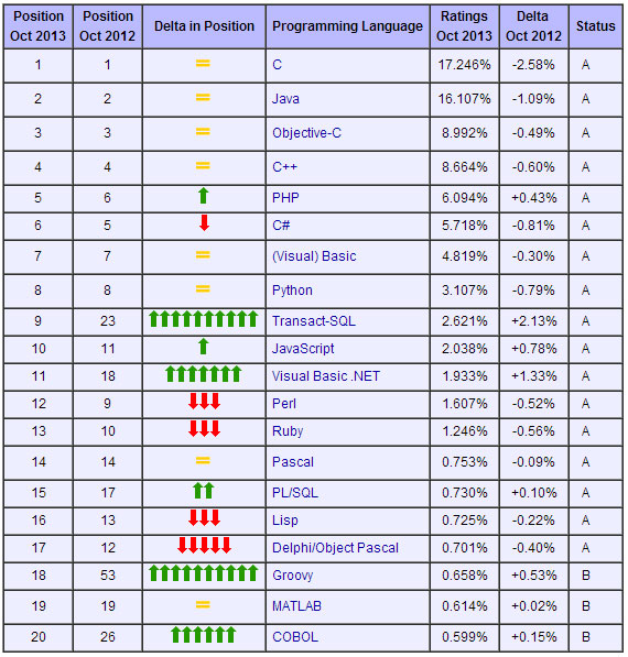 program_ranking