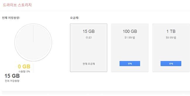 Gmail_15G